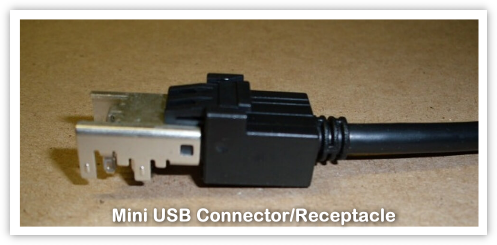 Mini USB Connector/Receptacle